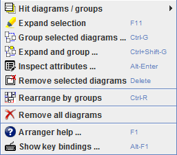 Arranger context menu in release 3.29-02