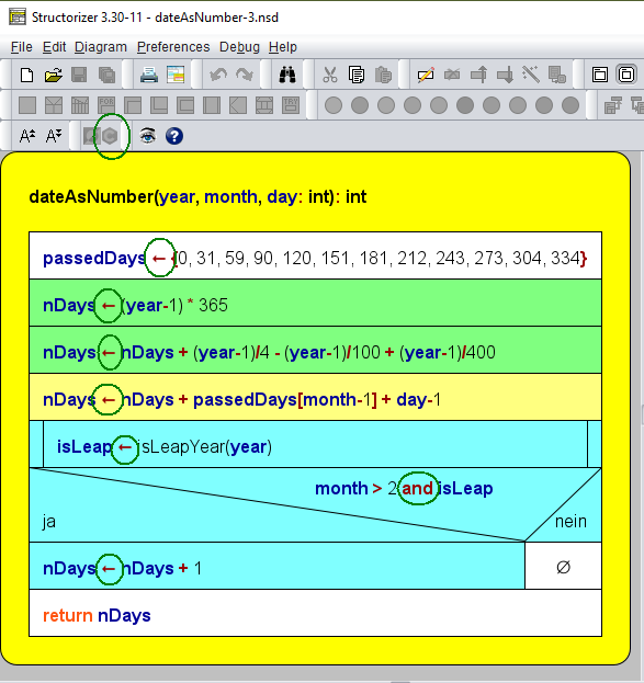 A diagram in standard operator display mode
