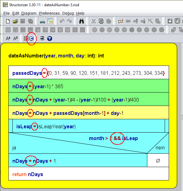 A diagram in C-style operator display mode