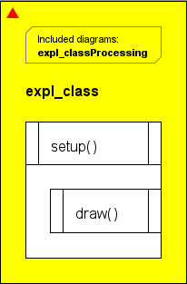Simulated main Processing program