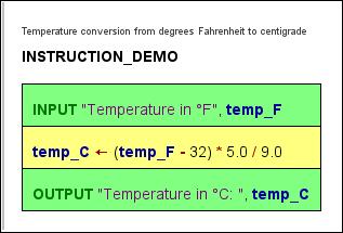 Fahrenheit - Celsius conversion