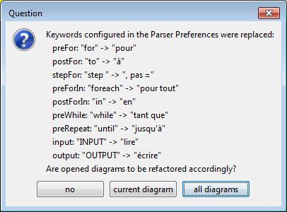 Refactoring question after a keyword set change
