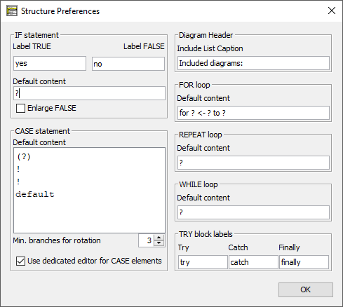 Structure Preferences with expert's defaults