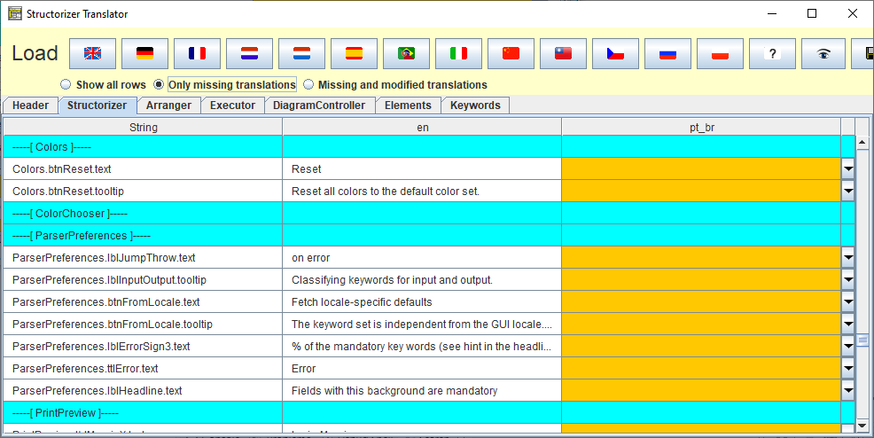 Activated filter for missing translations