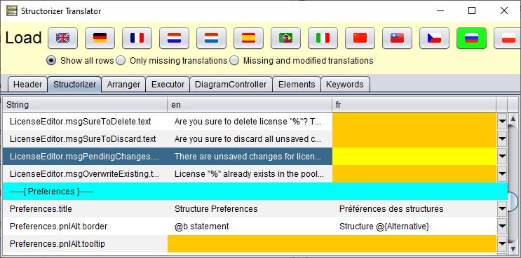 Translator tabel with section header