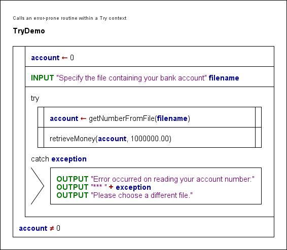 Main program using the getNumberFromFile routine
